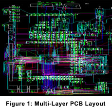 multilayer pcb layout
