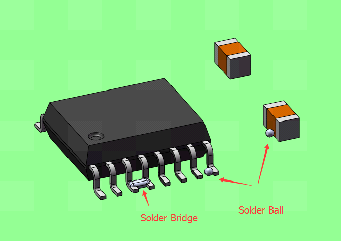 How to Prevent Solder Ball and Bridging Defects - Bittele